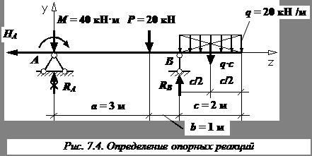 Расчет реакций опор балок решение задач теория решений изобретательных задач